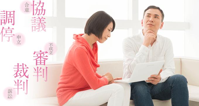 離婚の種類と進め方イメージ
